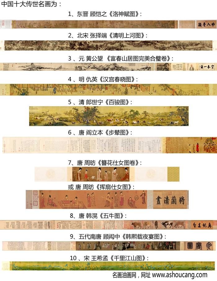 【超高清】中国十大名画大图百度云网盘打包下载